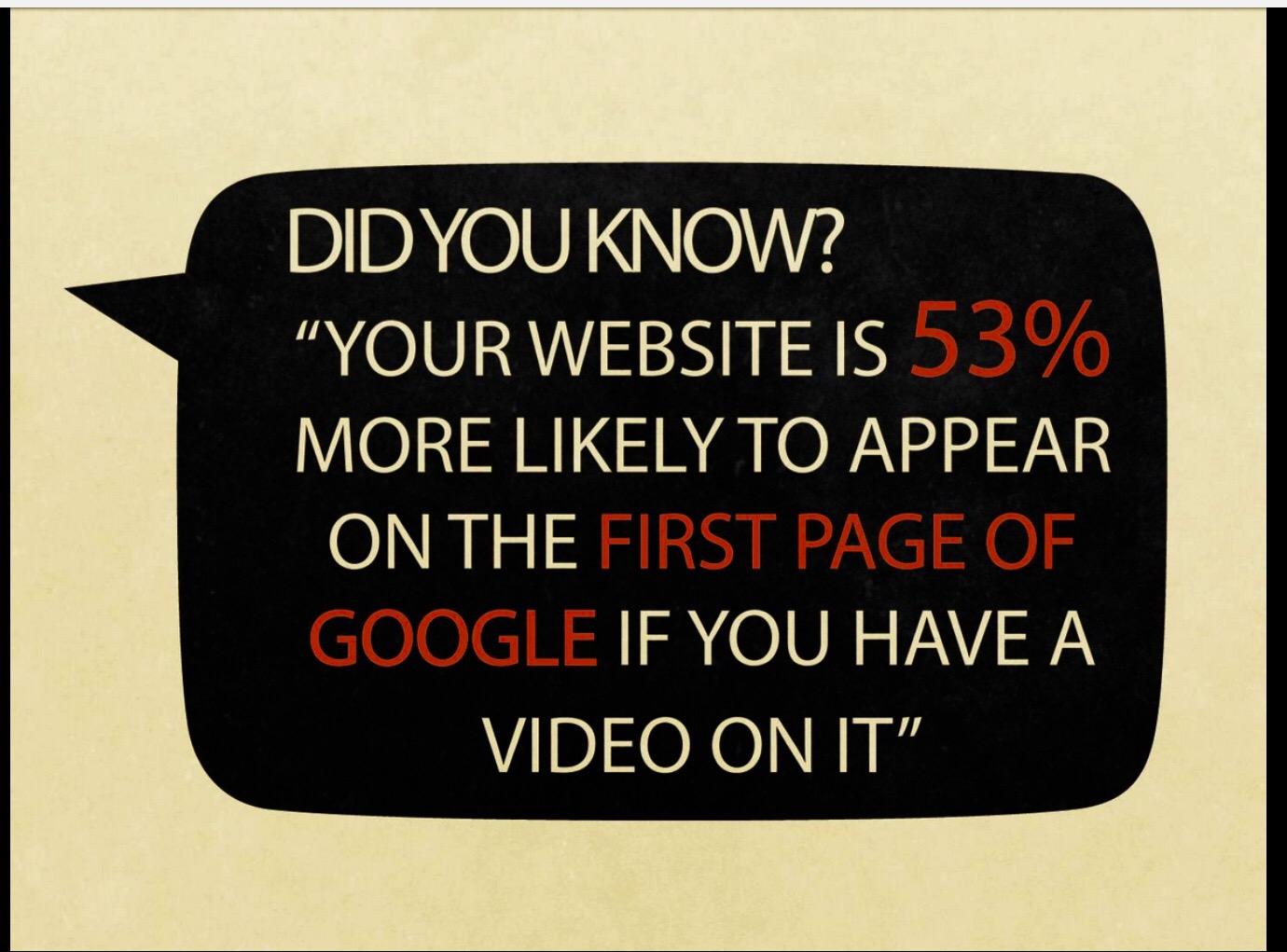 Best SEO Service and Online Marketing. http://CvilleSEO.com/cville-seo