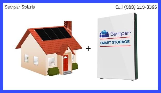 Solar Installation San Diego County