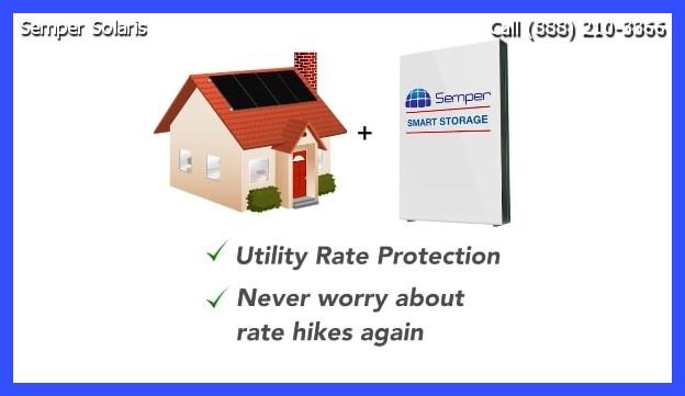 Residential Solar San Diego County