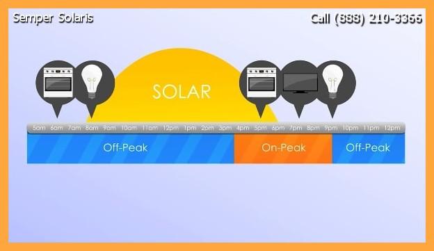 Best Solar Power In Escondido
