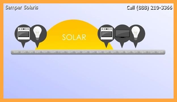 Solar Coto De Caza