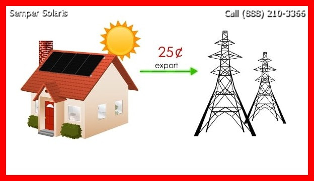 Best Solar Poway