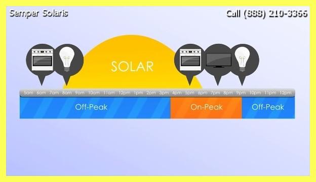 Best Solar Power In Santee