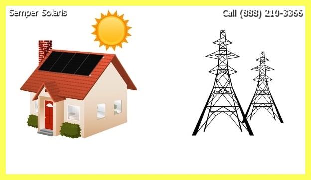Best Solar Companies In Santee
