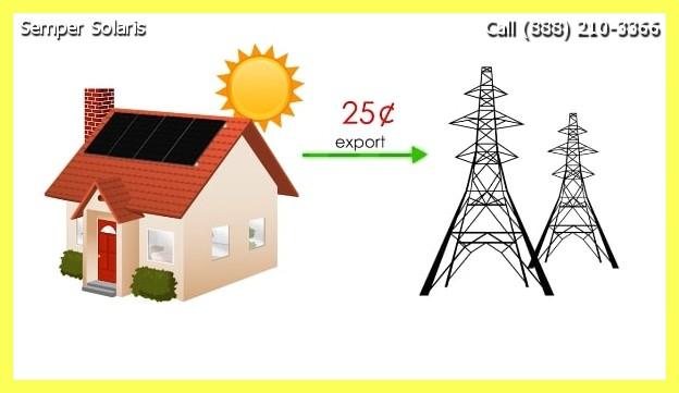 Best Solar Costs Santee