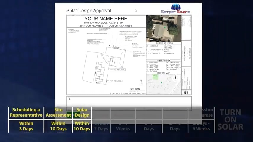 Solar Reviews Anaheim