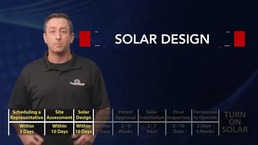 Solar Installation Anaheim