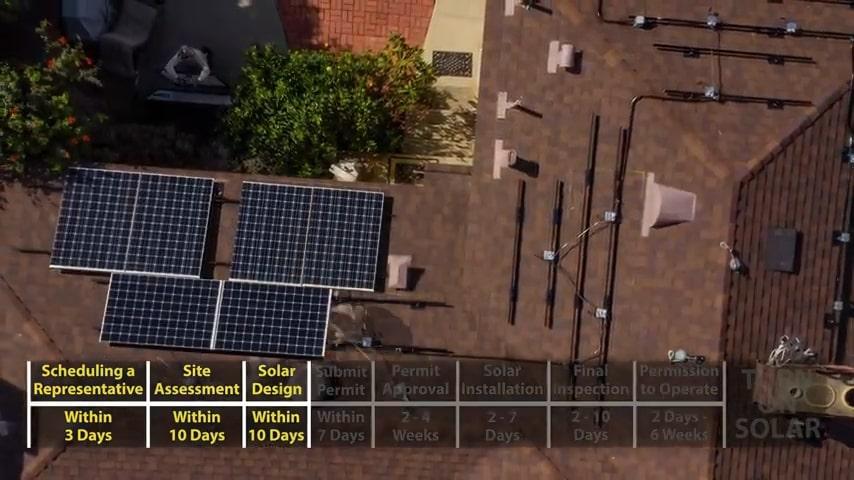 Residential Solar Anaheim