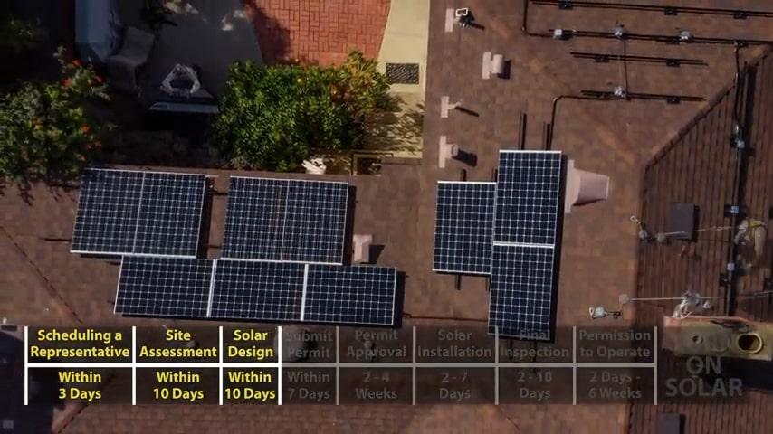 Solar Panel Installation Anaheim