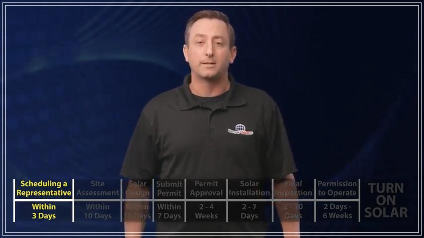 Solar Power Bonita