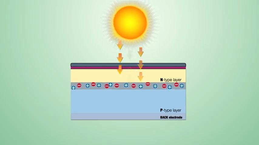 Solar Energy Glendale