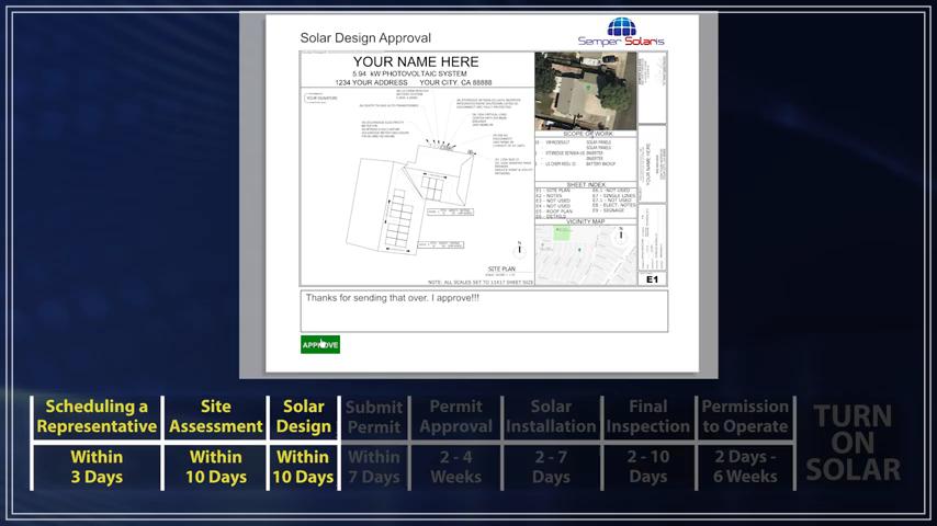 Solar Lemon Grove