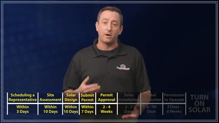 Solar Reviews Lemon Grove