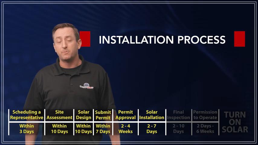 Solar Reviews San Carlos