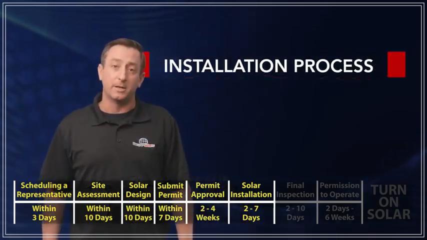 Solar Power San Carlos