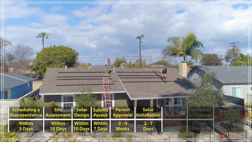 Residential Solar San Carlos