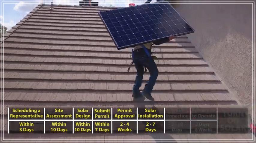 Solar Power Company San Carlos