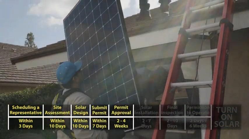 Solar Santa Ana