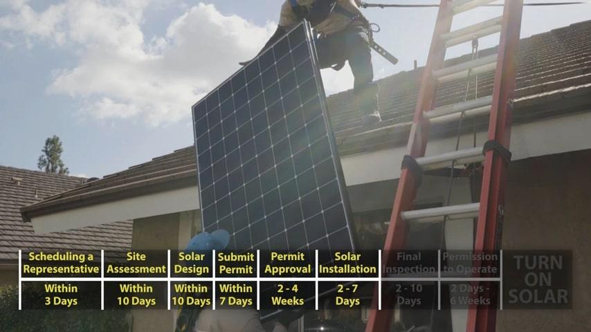 Solar Power Santa Ana