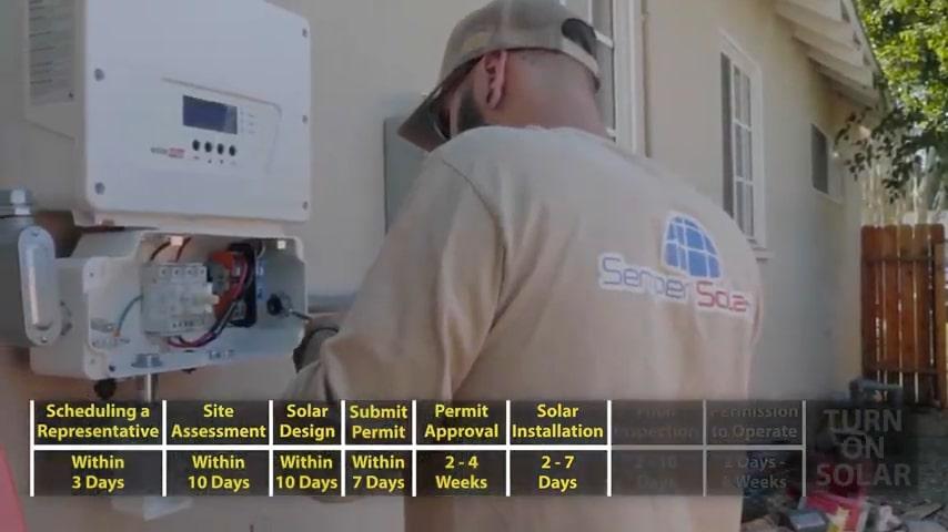 Solar Power Company Santa Ana