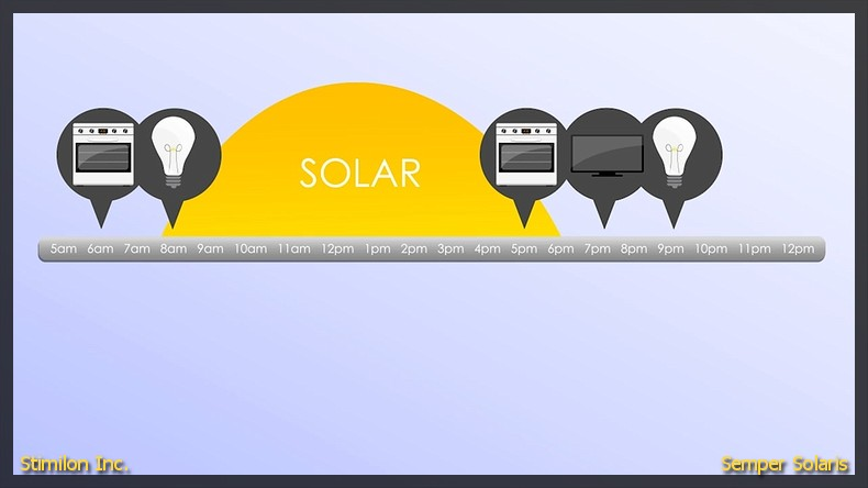 solar panel costs in Temecula ca