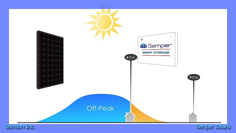 Solar installers in Fallbrook ca